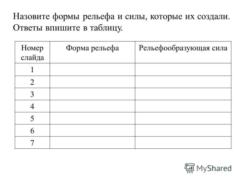 Назовите формы рельефа и силы, которые их создали. Ответы впишите в таблицу. Номер слайда Форма рельефа Рельефообразующая сила 1 2 3 4 5 6 7