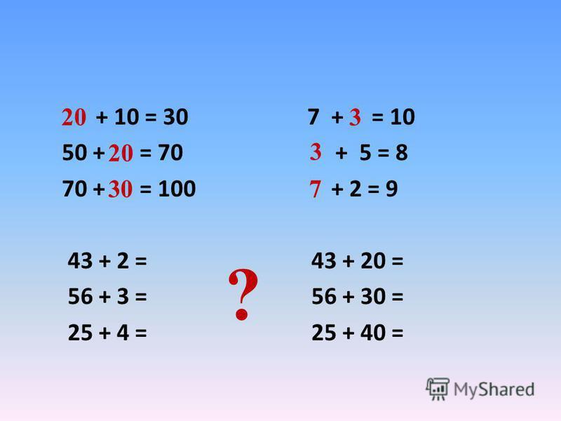 1.Приёмы сложения в пределах 10 2.Приёмы сложения круглых чисел. 3. Прибавление однозначного числа к круглому. 4. Приёмы разложения двузначных чисел на разрядные слагаемые.