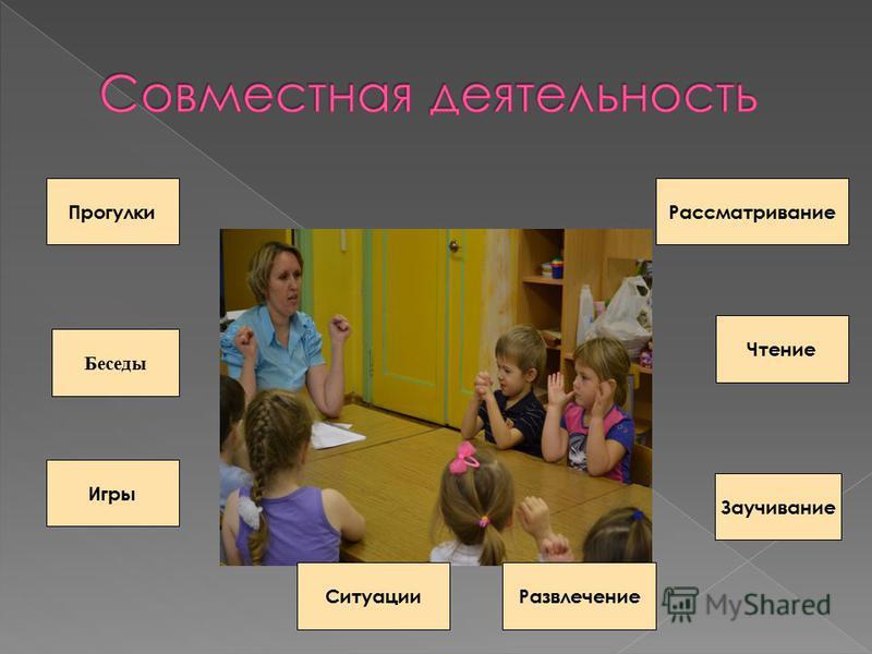 Прогулки Рассматривание Беседы Чтение Игры Развлечение Заучивание Ситуации
