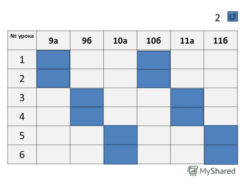 урока 9 а 9 б 10 а 10 б 11 а 11 б 1 2 3 4 5 6 2