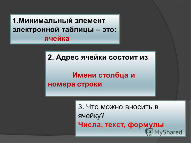1. Минимальный элемент электронной таблицы – это: ячейка 2. Адрес ячейки состоит из Имени столбца и номера строки 3. Что можно вносить в ячейку? Числа, текст, формулы