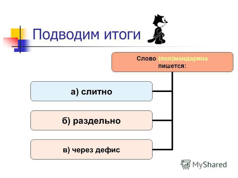 Подводим итоги Слово (пол)мандарина пишется: а) слитно б) раздельно в) через дефис
