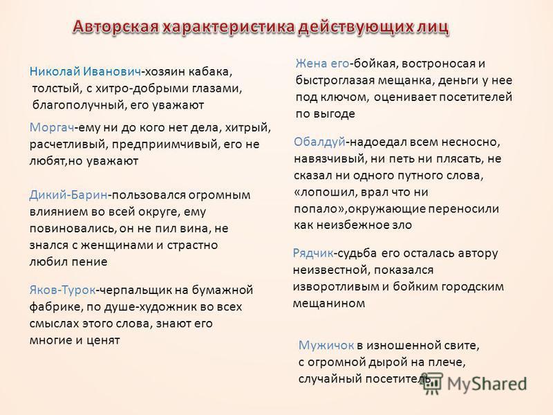 Николай Иванович-хозяин кабака, толстый, с хитро-добрыми глазами, благополучный, его уважают Обалдуй-надоедал всем несносно, навязчивый, ни петь ни плясать, не сказал ни одного путного слова, «лопошил, врал что ни попало»,окружающие переносили как не