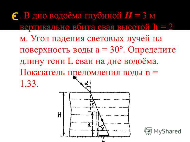 . В дно водоёма глубиной Н = 3 м вертикально вбита свая высотой h = 2 м. Угол падения световых лучей на поверхность воды а = 30°. Определите длину тени L сваи на дне водоёма. Показатель преломления воды n = 1,33.