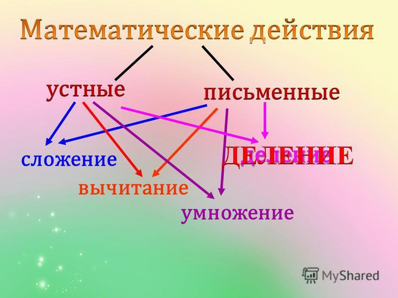сложение вычитание умножение деление