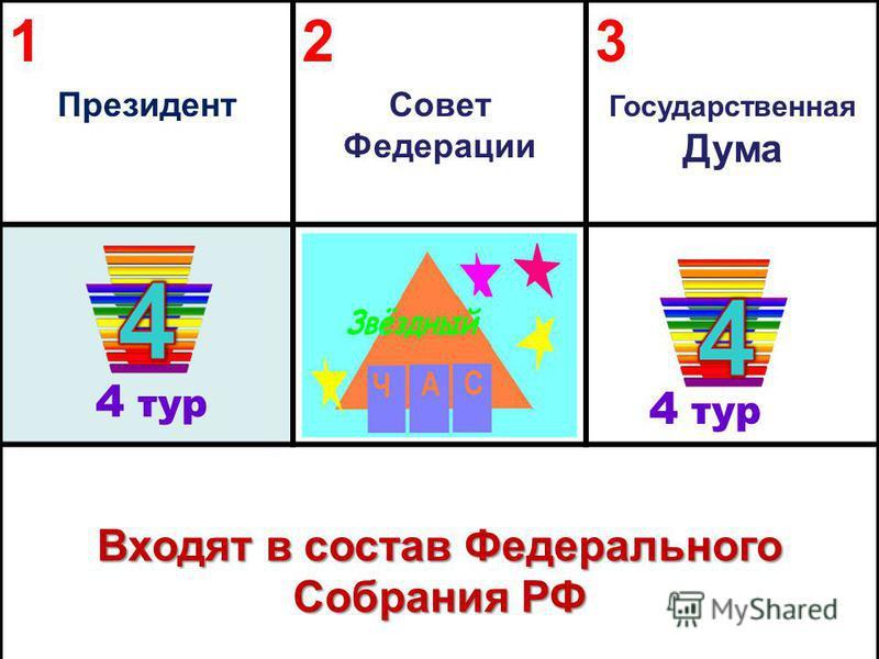 1 Президент 2 Совет Федерации 3 Государственная Дума Входят в состав Федерального Собрания РФ 4 тур