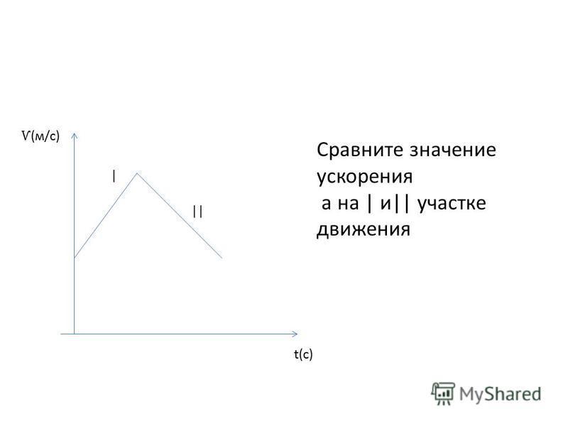 Ѵ (м/с) t(c) | || Сравните значение ускорения а на | и|| участке движения
