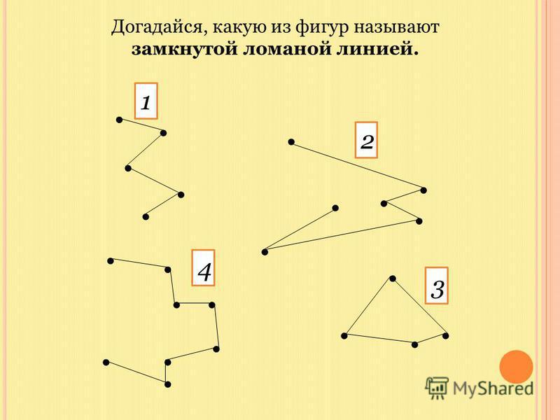 ....................... 1 2 3 4 Догадайся, какую из фигур называют замкнутой ломаной линией.