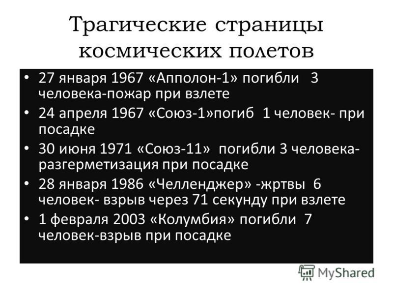 Трагические страницы космических полетов 27 января 1967 «Апполон-1» погибли 3 человека-пожар при взлете 24 апреля 1967 «Союз-1»погиб 1 человек- при посадке 30 июня 1971 «Союз-11» погибли 3 человека- разгерметизация при посадке 28 января 1986 «Челленд