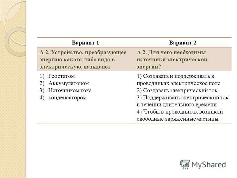 Вариант 1Вариант 2 А 2. Устройство, преобразующее энергию какого-либо вида в электрическую, называют А 2. Для чего необходимы источники электрической энергии? 1)Реостатом 2)Аккумулятором 3)Источником тока 4)конденсатором 1) Создавать и поддерживать в