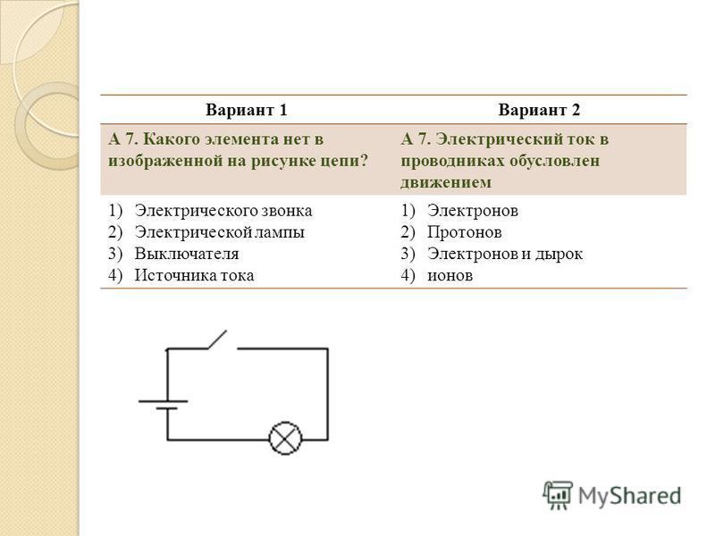 Вариант 1Вариант 2 А 7. Какого элемента нет в изображенной на рисунке цепи? А 7. Электрический ток в проводниках обусловлен движением 1)Электрического звонка 2)Электрической лампы 3)Выключателя 4)Источника тока 1)Электронов 2)Протонов 3)Электронов и