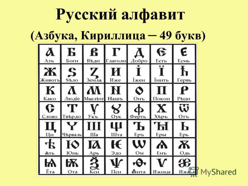 Русский алфавит в схемах