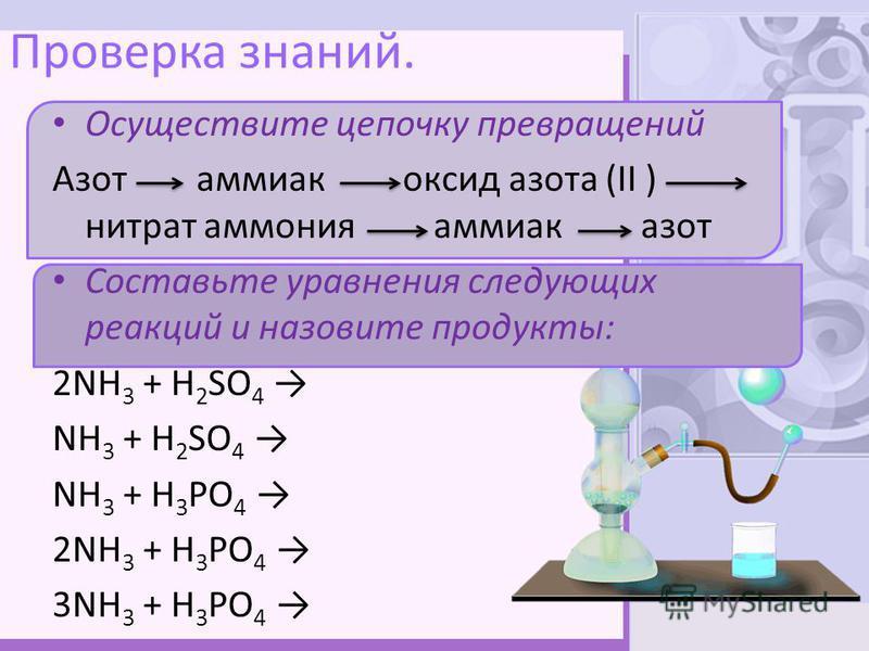 Проверка знаний. Осуществите цепочку превращений Азот аммиак оксид азота (II ) нитрат аммония аммиак азот Составьте уравнения следующих реакций и назовите продукты: 2NH 3 + H 2 SO 4 NH 3 + H 2 SO 4 NH 3 + H 3 PO 4 2NH 3 + H 3 PO 4 3NH 3 + H 3 PO 4
