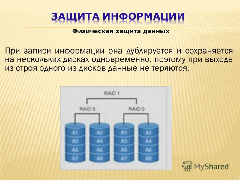 При записи информации она дублируется и сохраняется на нескольких дисках одновременно, поэтому при выходе из строя одного из дисков данные не теряются. Физическая защита данных