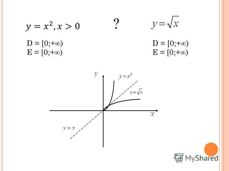 D = [0;+) E = [0;+) D = [0;+) E = [0;+) ?