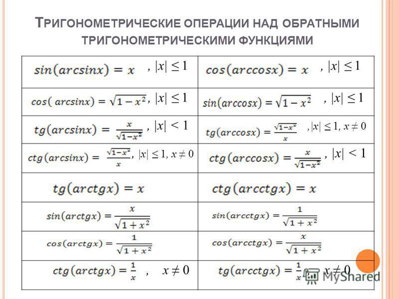 Т РИГОНОМЕТРИЧЕСКИЕ ОПЕРАЦИИ НАД ОБРАТНЫМИ ТРИГОНОМЕТРИЧЕСКИМИ ФУНКЦИЯМИ, |x| 1, |x| < 1,|x| 1, x 0, |x| < 1, x 0