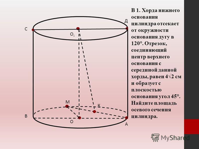 А В С Д О О1О1 К М В 1. Хорда нижнего основания цилиндра отсекает от окружности основания дугу в 120°. Отрезок, соединяющий центр верхнего основания с серединой данной хорды, равен 42 см и образует с плоскостью основания угол 45°. Найдите площадь осе