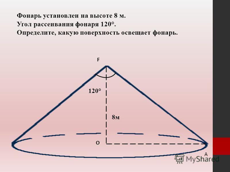 F О Фонарь установлен на высоте 8 м. Угол рассеивания фонаря 120°. Определите, какую поверхность освещает фонарь. 120° 8 м А