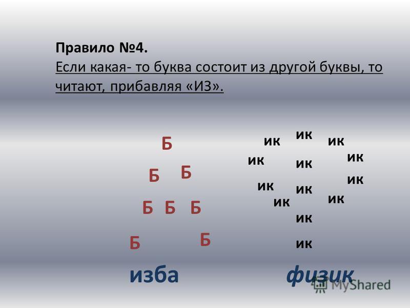 Правило 4. Если какая- то буква состоит из другой буквы, то читают, прибавляя «ИЗ». изба Б ик Б Б Б Б Б ББ физик