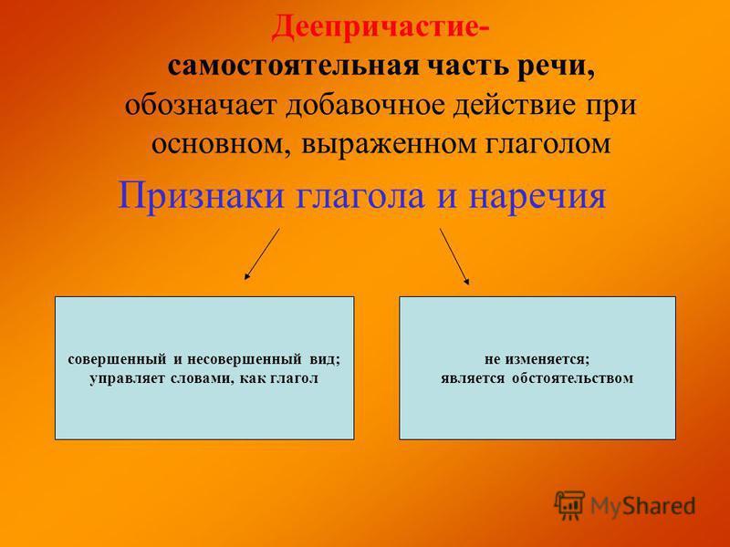 Деепричастие- самостоятельная часть речи, обозначает добавочное действие при основном, выраженном глаголом Признаки глагола и наречия совершенный и несовершенный вид; управляет словами, как глагол не изменяется; является обстоятельством