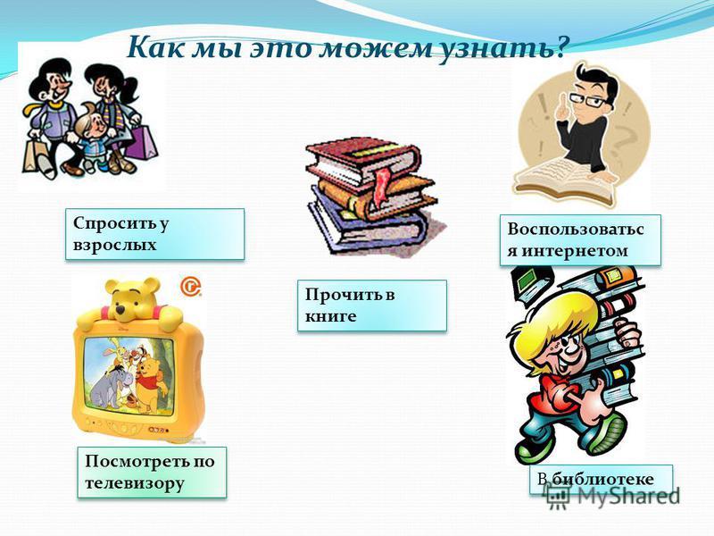Как мы это можем узнать? Спросить у взрослых Прочить в книге Воспользоватьс я интернетом Посмотреть по телевизору В библиотеке