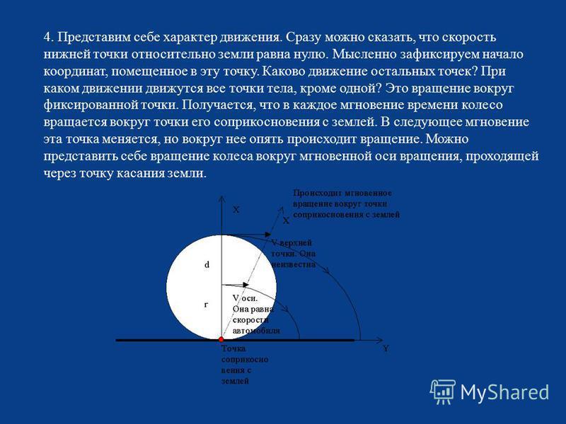 4. Представим себе характер движения. Сразу можно сказать, что скорость нижней точки относительно земли равна нулю. Мысленно зафиксируем начало координат, помещенное в эту точку. Каково движение остальных точек ? При каком движении движутся все точки