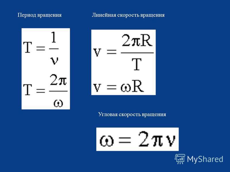 Период вращения Линейная скорость вращения Угловая скорость вращения