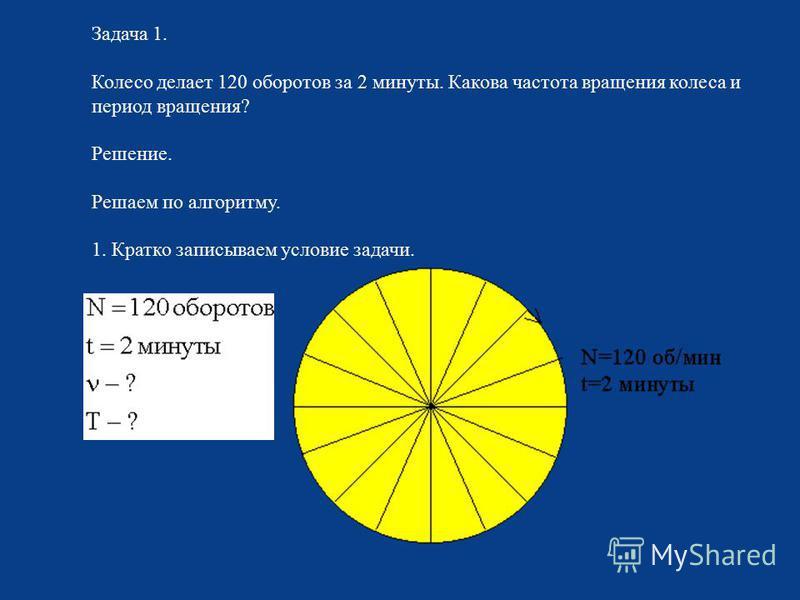 Задача 1. Колесо делает 120 оборотов за 2 минуты. Какова частота вращения колеса и период вращения ? Решение. Решаем по алгоритму. 1. Кратко записываем условие задачи.