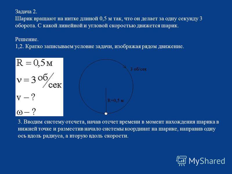 Задача 2. Шарик вращают на нитке длиной 0,5 м так, что он делает за одну секунду 3 оборота. С какой линейной и угловой скоростью движется шарик. Решение. 1,2. Кратко записываем условие задачи, изображая рядом движение. 3. Вводим систему отсчета, нача