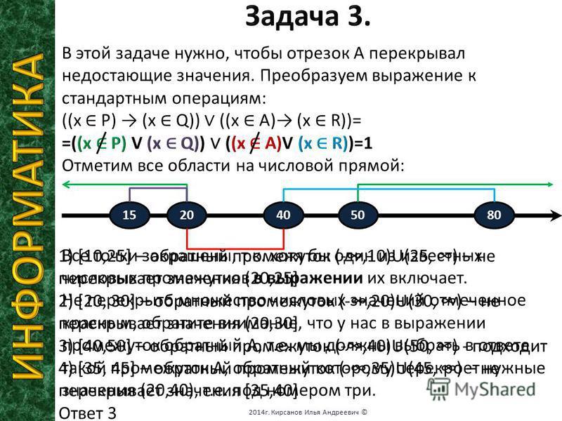 1520405080 1) [10,25] – обратный промежуток (-,10)U(25, ) – не перекрывает значения (20,25] 2) [20, 30] – обратный промежуток (-,20)U(30, ) – не перекрывает значения (20,30] 3) [40,50] – обратный промежуток (-,40)U(50, ) - подходит 4) [35, 45] – обра