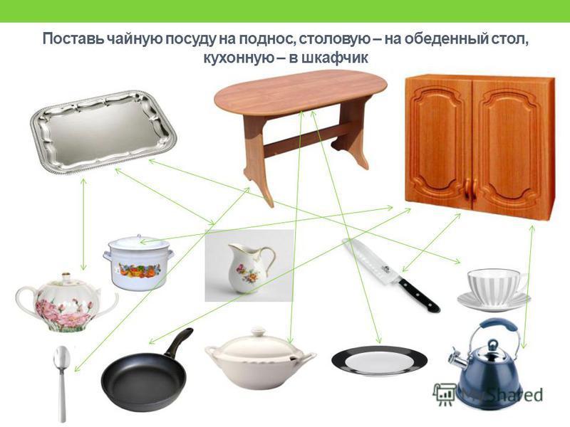 Виды посуды: Кухонная посуда: