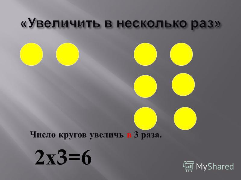 Проверьте себя! 1 х 1= 1 9 х 2= 18 7 х 3= 21 8 х 4= 32 6 х 6= 36 5 х 4= 20 2 х 6= 12 9 х 7= 63 8 х 8= 64 3 х 9= 27 2 х 10=20 4 х 4=16