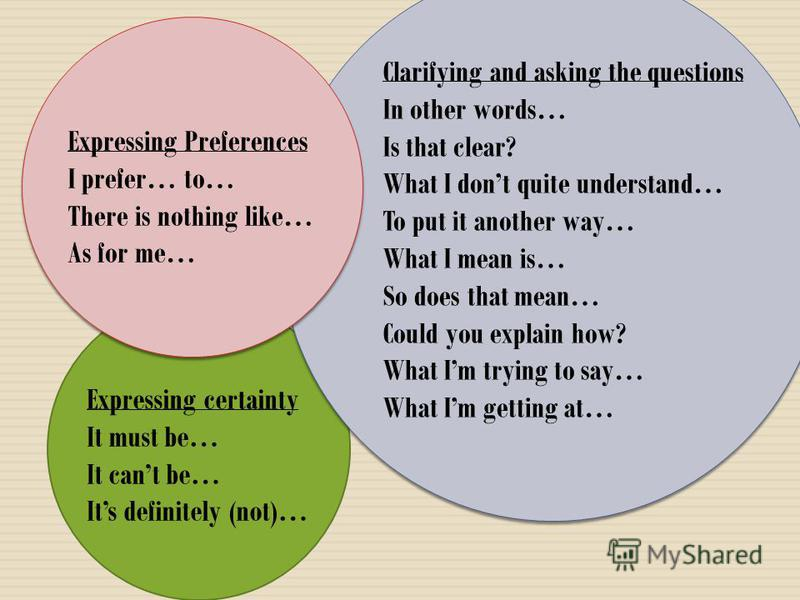 Expressing Preferences I prefer… to… There is nothing like… As for me… Clarifying and asking the questions In other words… Is that clear? What I dont quite understand… To put it another way… What I mean is… So does that mean… Could you explain how? W