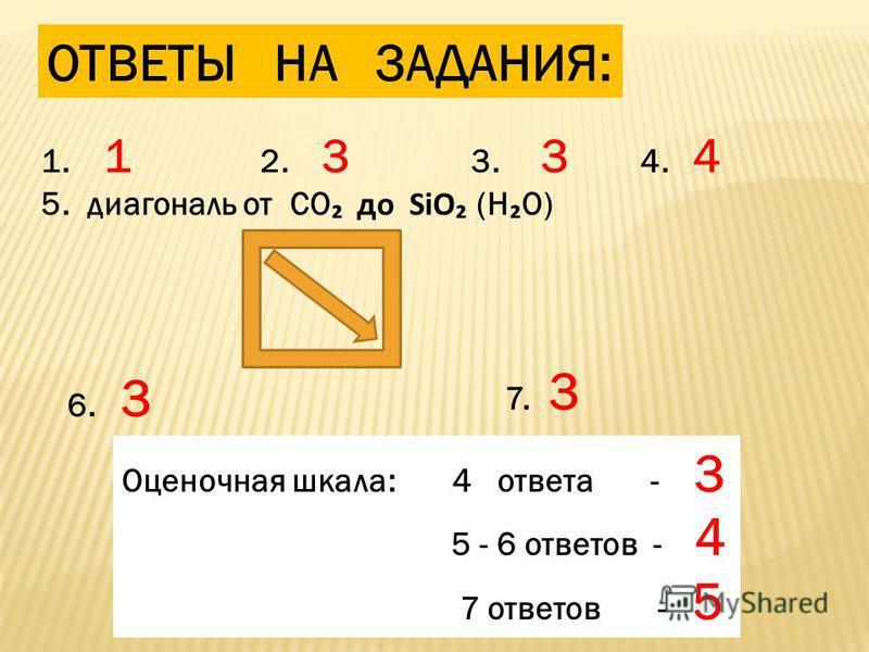 ОТВЕТЫ НА ЗАДАНИЯ: 1. 1 2. 3 3. 3 4. 4 5. диагональ от CO до SiO (H O) 6. 3 7. 3 Оценочная шкала: 4 ответа - 3 5 - 6 ответов - 4 7 ответов - 5