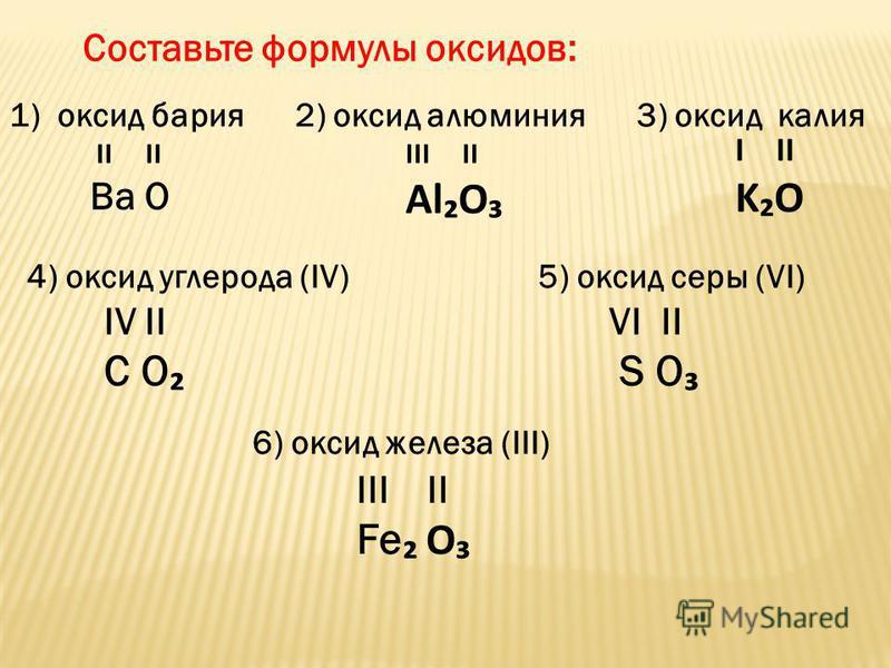 Составьте формулы оксидов: 1) оксид бария 2) оксид алюминия 3) оксид калия ΙΙ ΙΙ Ba O ΙΙΙ ΙΙ AlO Ι ΙΙ KO 4) оксид углерода (IV) 5) оксид серы (VI) 6) оксид железа (III) IV II C O VI II S O III II Fe O