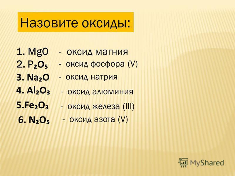 Назовите оксиды: 1. MgO- оксид магния - оксид фосфора (V) - оксид натрия - оксид алюминия - оксид железа (III) - оксид азота (V) 2. P O 3. NaO 4. AlO 5. FeO 6. NO