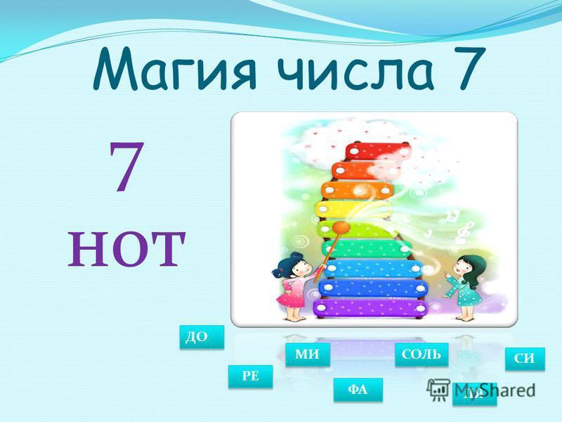 7 нот ДО РЕ МИ ФА СОЛЬ ЛЯ СИ