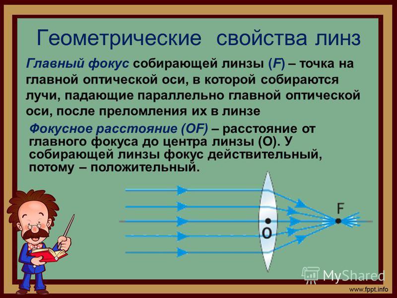 Геометрические свойства линз Главный фокус собирающей линзы (F) – точка на главной оптической оси, в которой собираются лучи, падающие параллельно главной оптической оси, после преломления их в линзе Фокусное расстояние (ОF) – расстояние от главного