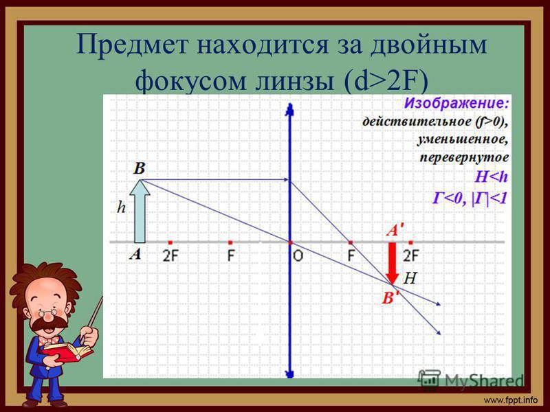 Предмет находится за двойным фокусом линзы (d>2F)