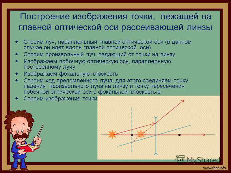 Построение изображения точки, лежащей на главной оптической оси рассеивающей линзы Строим луч, параллельный главной оптической оси (в данном случае он идет вдоль главной оптической оси) Строим произвольный луч, падающий от точки на линзу Изображаем п