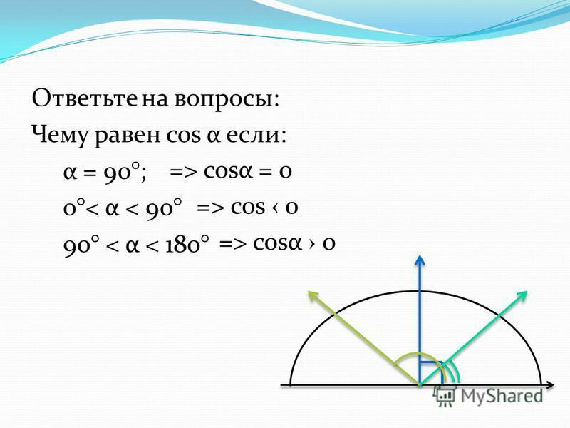 Ответьте на вопросы: Чему равен cos α если: α = 90°; 0°< α < 90° 90° < α < 180° => cosα = 0 => cos 0 => cosα 0