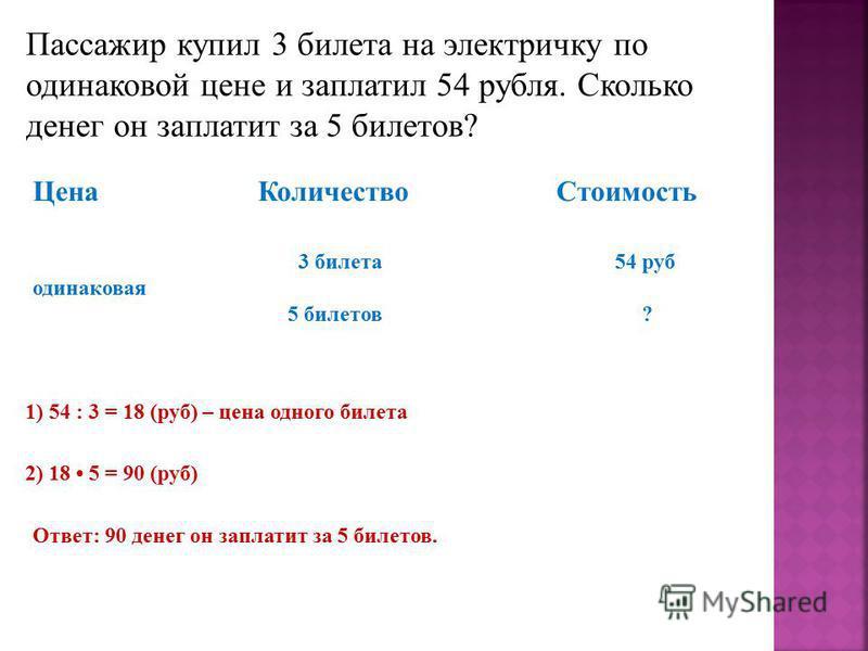 Пассажир купил 3 билета на электричку по одинаковой цене и заплатил 54 рубля. Сколько денег он заплатит за 5 билетов? Цена Количество Стоимость 3 билета 54 руб одинаковая 5 билетов ? 1) 54 : 3 = 18 (руб) – цена одного билета 2) 18 5 = 90 (руб) Ответ: