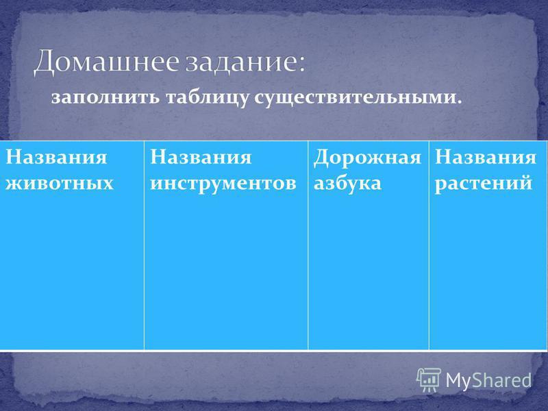 Названия животных Названия инструментов Дорожная азбука Названия растений заполнить таблицу существительными.