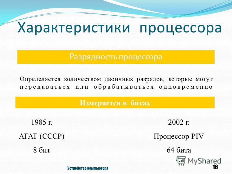 Характеристики процессора Разрядность процессора Устройство компьютера 16 Определяется количеством двоичных разрядов, которые могут передаваться или обрабатываться одновременно Измеряется в битах 1985 г. АГАТ (СССР) 8 бит 2002 г. Процессор PIV 64 бит