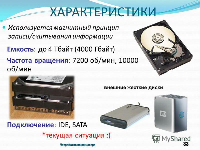 ХАРАКТЕРИСТИКИ Используется магнитный принцип записи/считывания информации Устройство компьютера 33 Емкость: до 4 Тбайт (4000 Гбайт) Частота вращения: 7200 об/мин, 10000 об/мин Подключение: IDE, SATA *текущая ситуация :( внешние жесткие диски