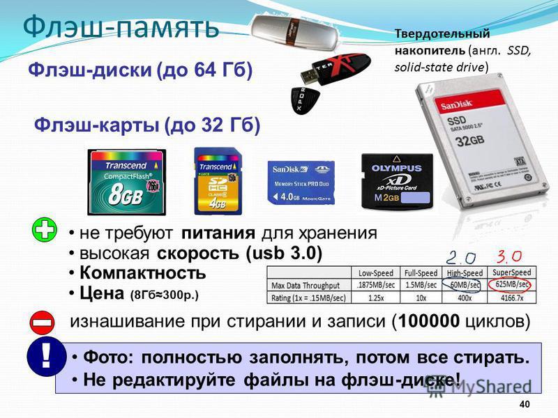 Флэш-память 40 Флэш-диски (до 64 Гб) Флэш-карты (до 32 Гб) не требуют питания для хранения высокая скорость (usb 3.0) Компактность Цена (8Гб 300 р.) изнашивание при стирании и записи (100000 циклов) Фото: полностью заполнять, потом все стирать. Не ре