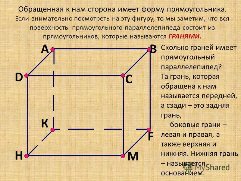 Обращенная к нам сторона имеет форму прямоугольника. Если внимательно посмотреть на эту фигуру, то мы заметим, что вся поверхность прямоугольного параллелепипеда состоит из прямоугольников, которые называются ГРАНЯМИ. AB C D К F М H Сколько граней им
