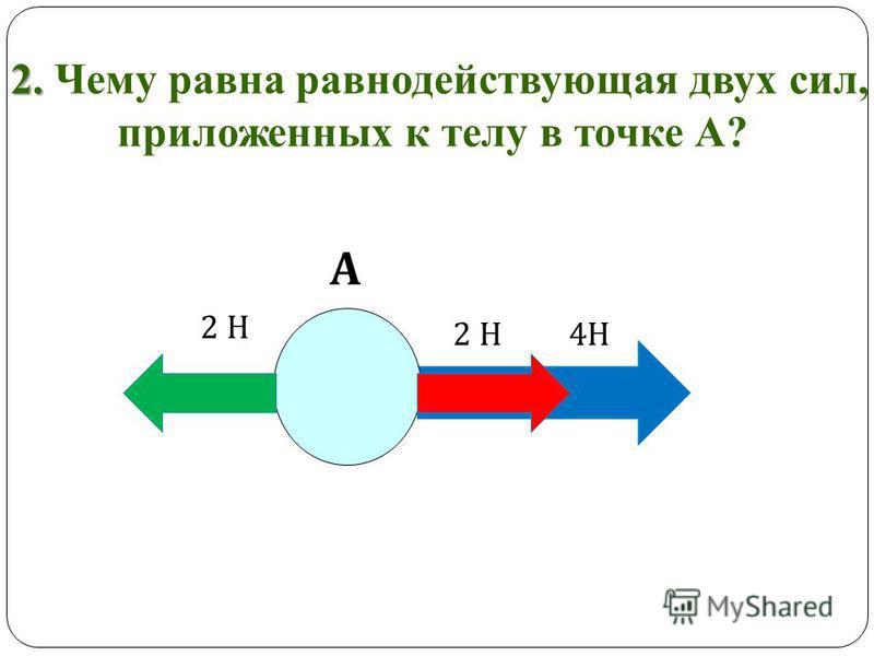 2. 2. Чему равна равнодействующая двух сил, приложенных к телу в точке А? А 4Н 2 Н