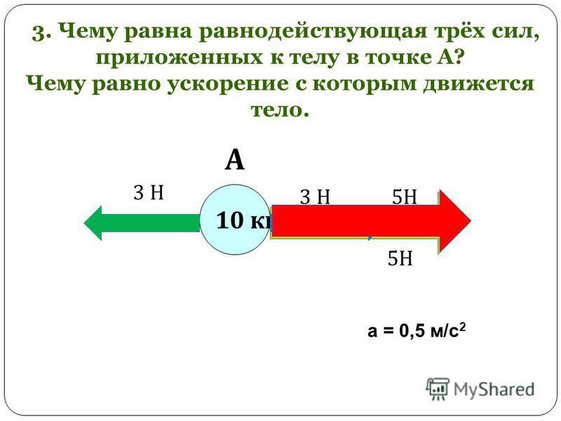 3. Чему равна равнодействующая трёх сил, приложенных к телу в точке А? Чему равно ускорение с которым движется тело. А 5Н 10 кг 3 Н 5Н а = 0,5 м/с 2