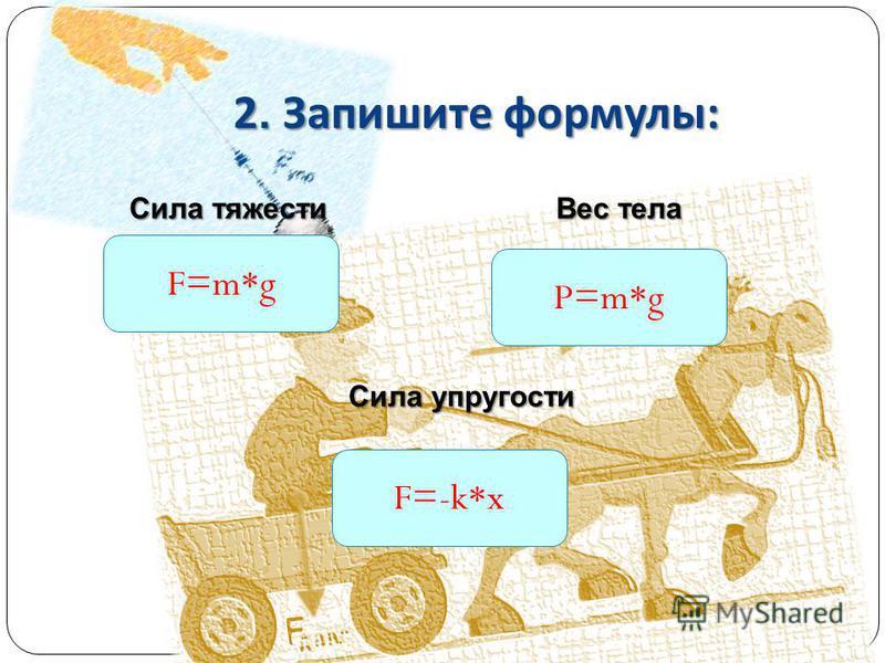 2. Запишите формулы : Сила тяжести Сила тяжести Вес тела Сила упругости Сила упругости F=m*g F=-k*x P=m*g